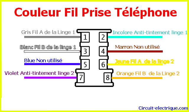 Brenchement Prise Telephone adsl